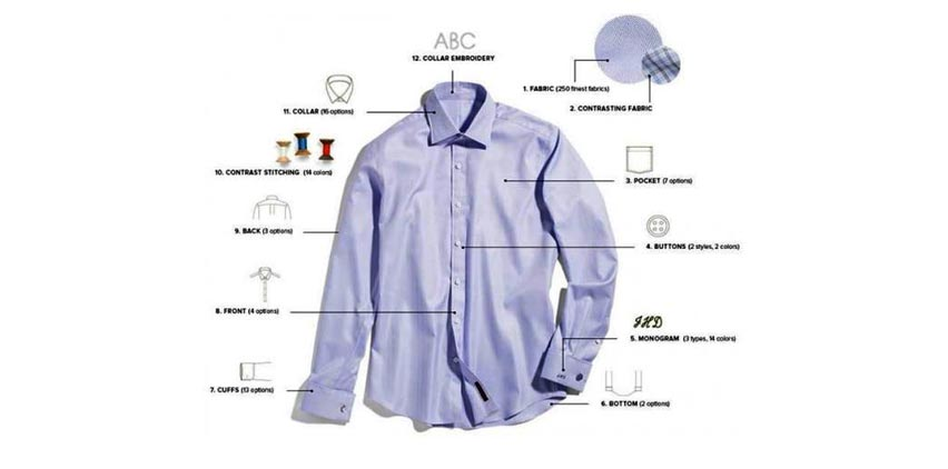 The Anatomy of a Dress Shirt